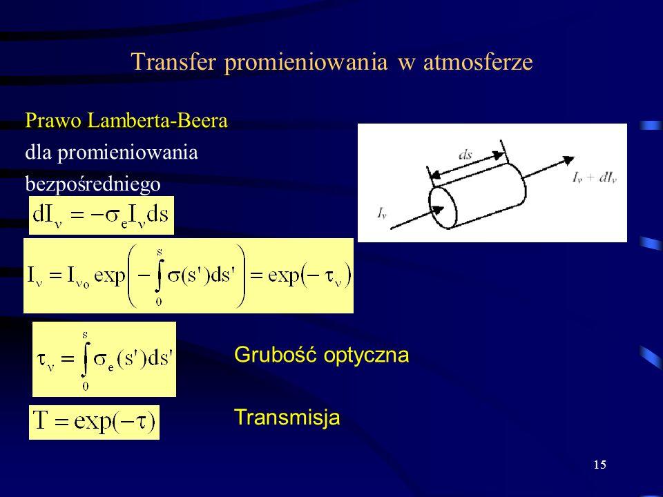 15 Transfer promieniowania w atmosferze Prawo Lamberta-Beera dla promieniowania bezpośredniego Grubość optyczna Transmisja