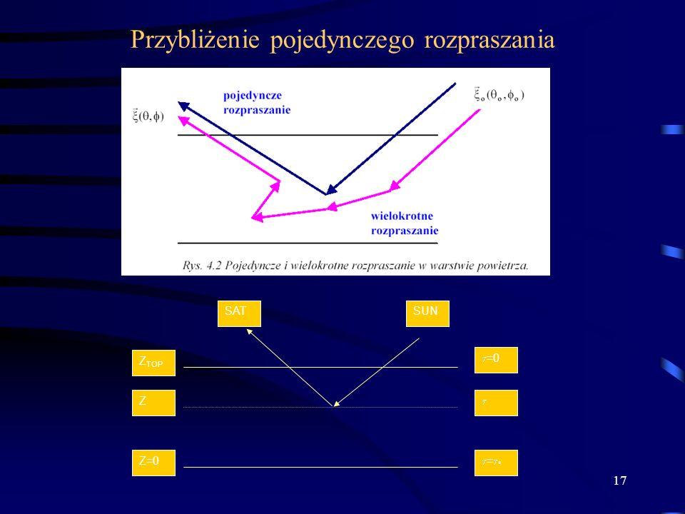 17 Przybliżenie pojedynczego rozpraszania Z TOP Z Z=0 =0 = * SUNSAT