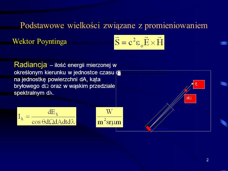 2 Podstawowe wielkości związane z promieniowaniem Wektor Poyntinga d Radiancja – ilość energii mierzonej w określonym kierunku w jednostce czasu dt na