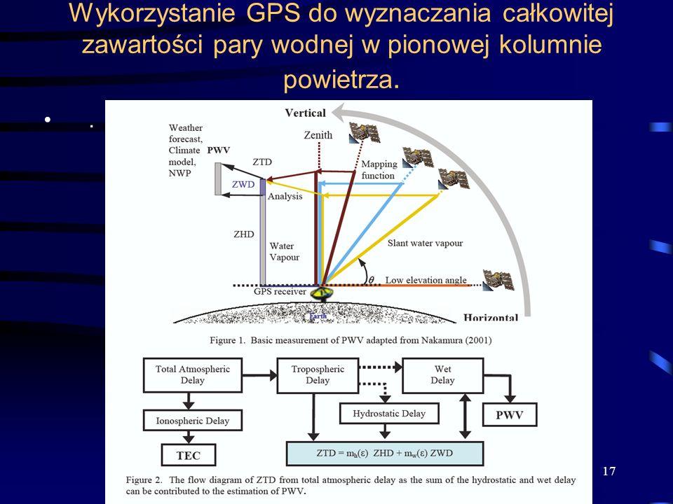 17 Wykorzystanie GPS do wyznaczania całkowitej zawartości pary wodnej w pionowej kolumnie powietrza..