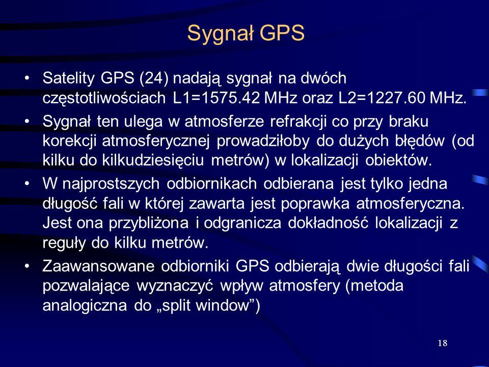 Sygnał GPS Satelity GPS (24) nadają sygnał na dwóch częstotliwościach L1=1575.42 MHz oraz L2=1227.60 MHz. Sygnał ten ulega w atmosferze refrakcji co p