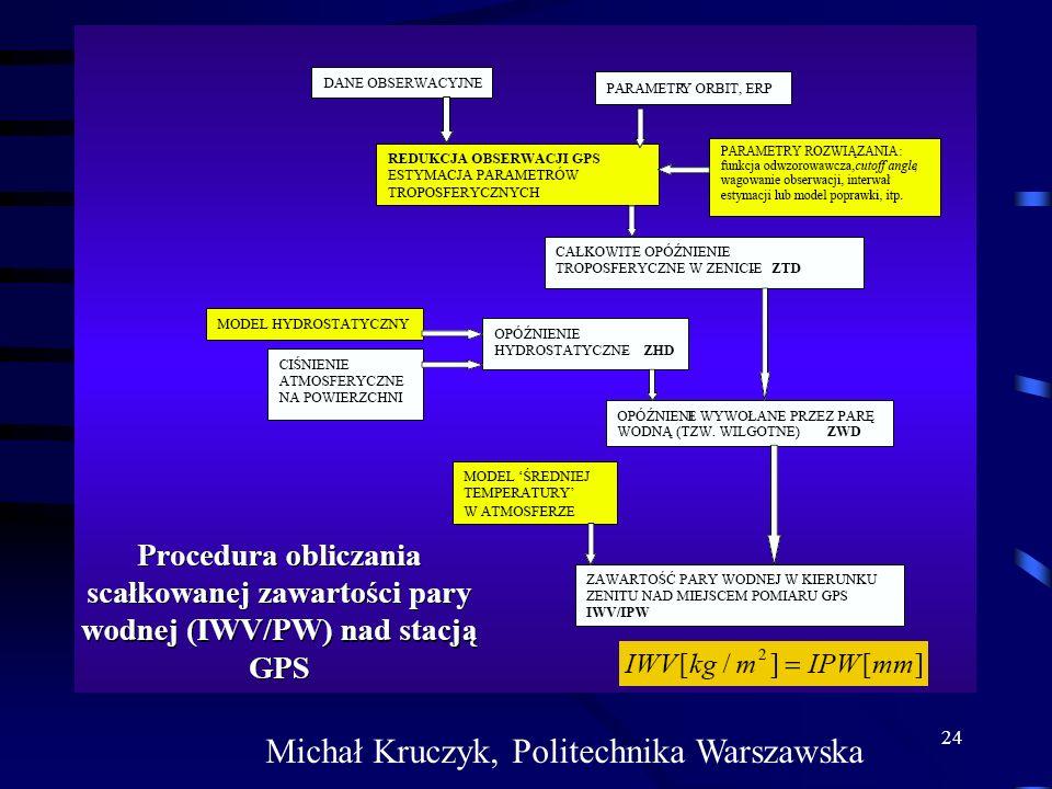 24 Michał Kruczyk, Politechnika Warszawska