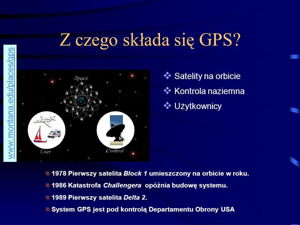 Z czego składa się GPS? www.montana.edu/places/gps Satelity na orbicie Kontrola naziemna Użytkownicy 1978 Pierwszy satelita Block 1 umieszczony na orb