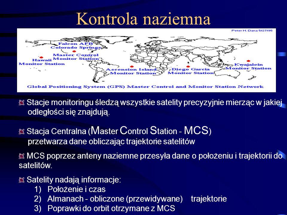 Kontrola naziemna Stacje monitoringu śledzą wszystkie satelity precyzyjnie mierząc w jakiej odległości się znajdują. Stacja Centralna ( M aster C ontr