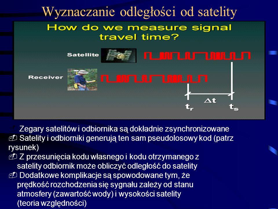 Poprawka (opóźnienie) atmosferyczna Ze względu na refrakcję fale w atmosferze ulegają opóźnienie w stosunku do fali propagującej się z prędkością światła.