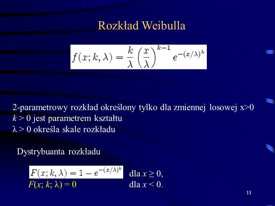 11 2-parametrowy rozkład określony tylko dla zmiennej losowej x>0 k > 0 jest parametrem kształtu λ > 0 określa skale rozkładu Dystrybuanta rozkładu dl