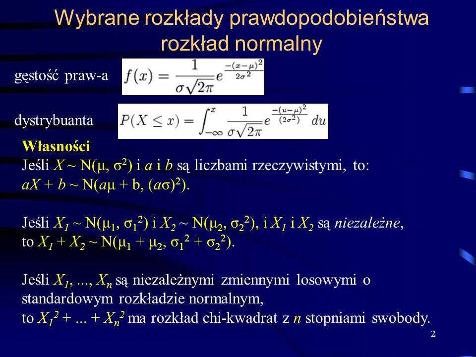 2 Wybrane rozkłady prawdopodobieństwa rozkład normalny Własności Jeśli X ~ N(μ, σ 2 ) i a i b są liczbami rzeczywistymi, to: aX + b ~ N(aμ + b, (aσ) 2