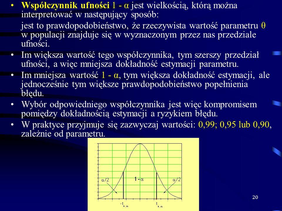 20 Współczynnik ufności 1 - α jest wielkością, którą można interpretować w następujący sposób: jest to prawdopodobieństwo, że rzeczywista wartość parametru θ w populacji znajduje się w wyznaczonym przez nas przedziale ufności.