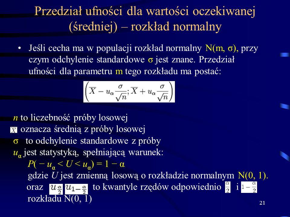 21 Przedział ufności dla wartości oczekiwanej (średniej) – rozkład normalny Jeśli cecha ma w populacji rozkład normalny N(m, σ), przy czym odchylenie