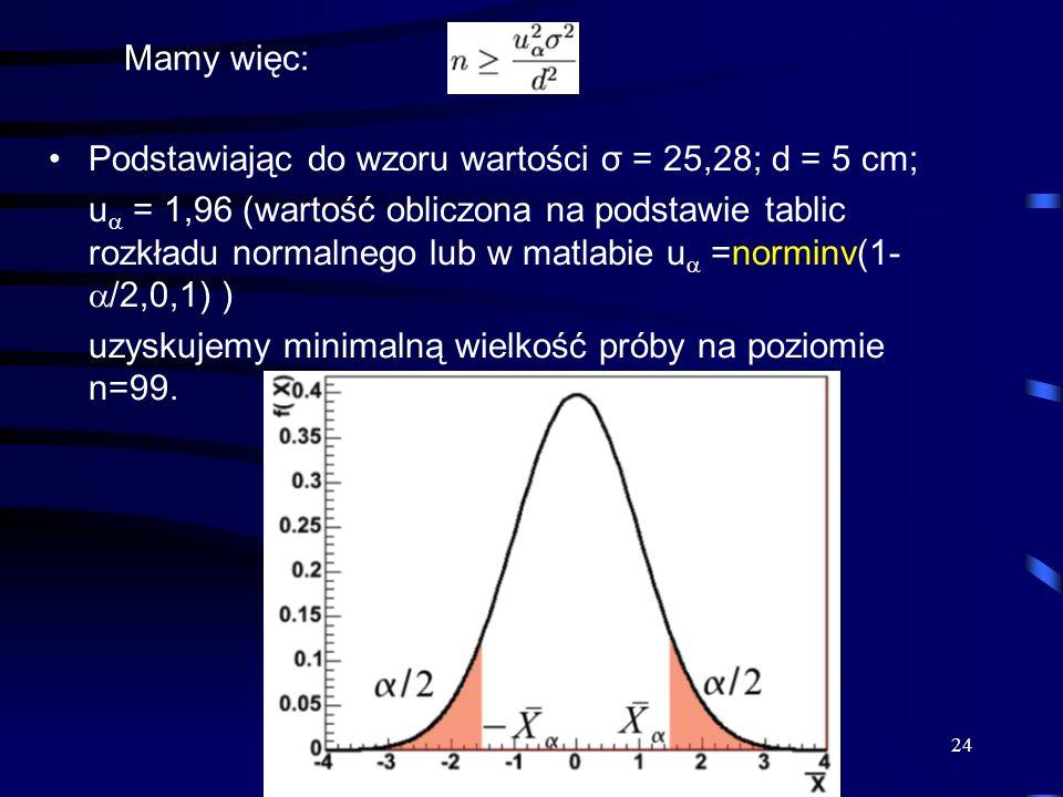 24 Podstawiając do wzoru wartości σ = 25,28; d = 5 cm; u = 1,96 (wartość obliczona na podstawie tablic rozkładu normalnego lub w matlabie u =norminv(1- /2,0,1) ) uzyskujemy minimalną wielkość próby na poziomie n=99.