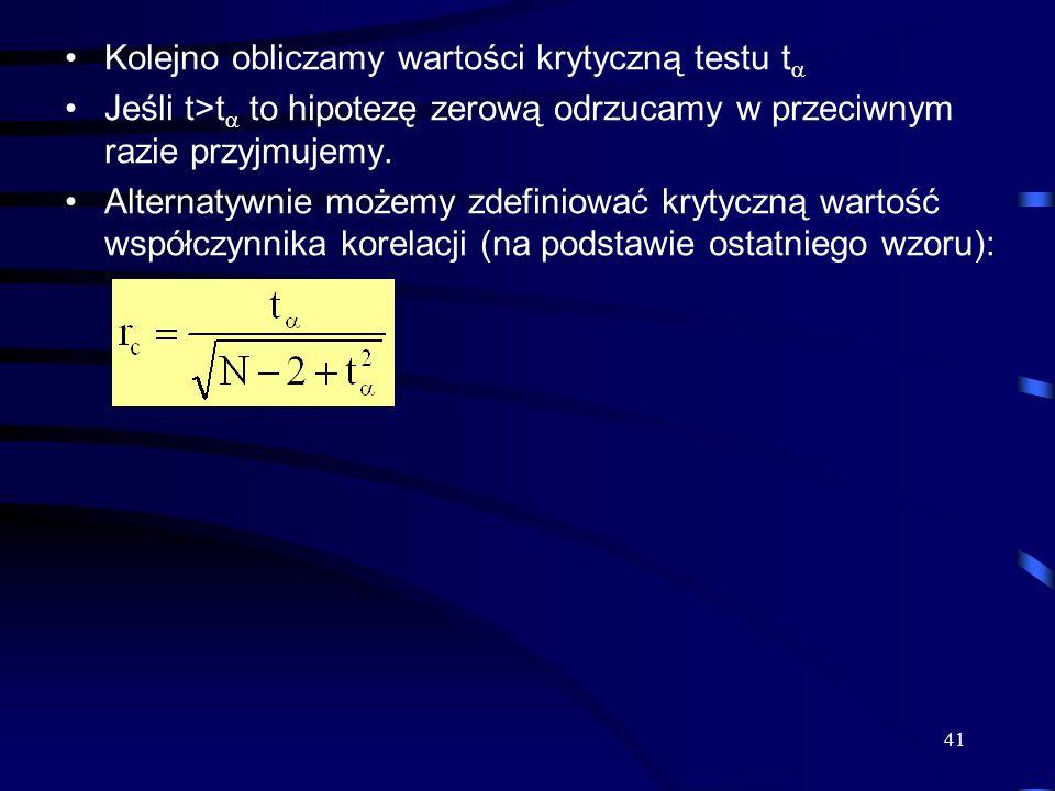 41 Kolejno obliczamy wartości krytyczną testu t Jeśli t>t to hipotezę zerową odrzucamy w przeciwnym razie przyjmujemy. Alternatywnie możemy zdefiniowa