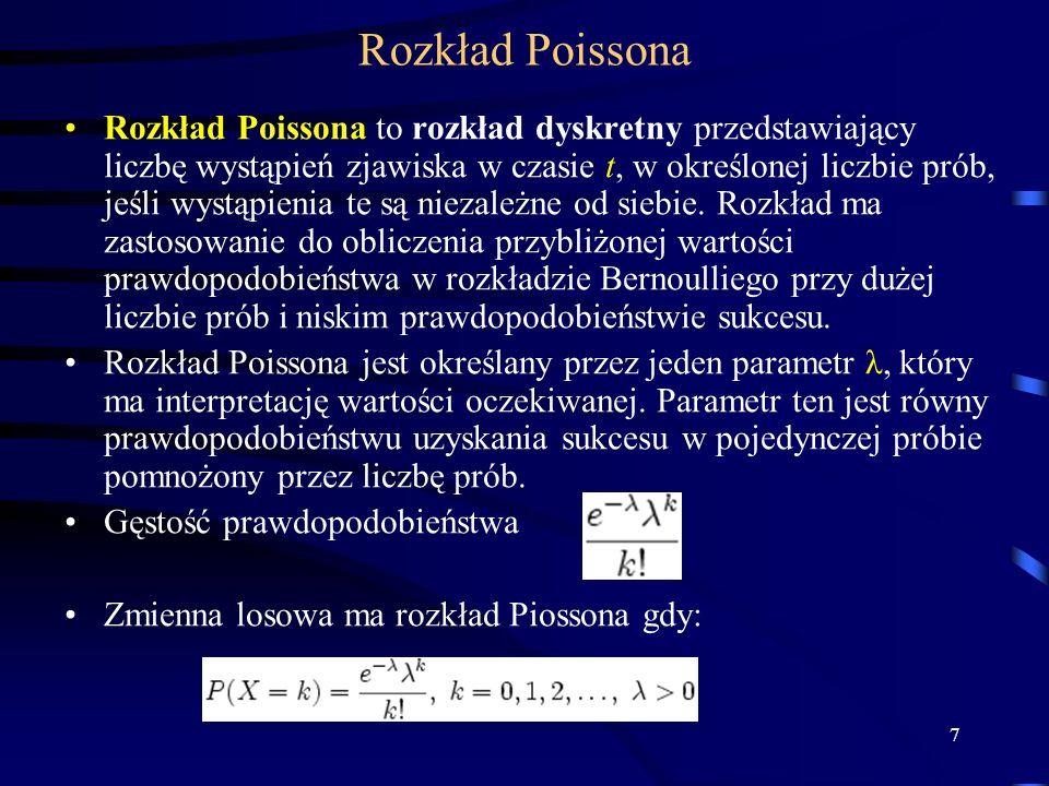 7 Rozkład Poissona Rozkład Poissona to rozkład dyskretny przedstawiający liczbę wystąpień zjawiska w czasie t, w określonej liczbie prób, jeśli wystąpienia te są niezależne od siebie.
