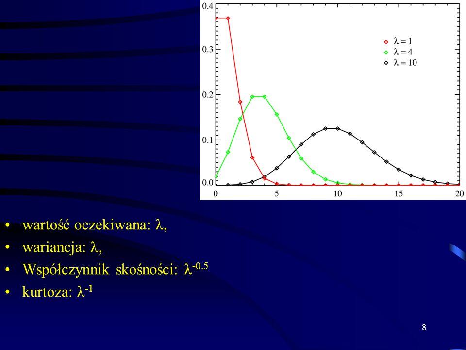8 wartość oczekiwana: λ, wariancja: λ, Współczynnik skośności: λ -0.5 kurtoza: λ -1