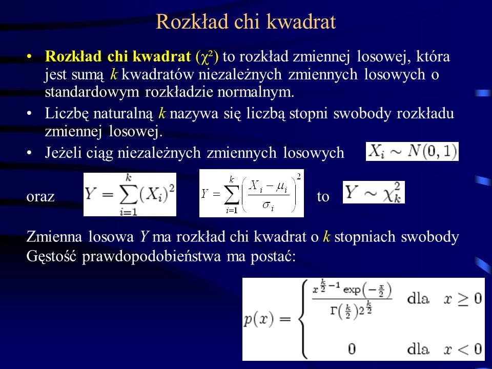9 Rozkład chi kwadrat (χ²) to rozkład zmiennej losowej, która jest sumą k kwadratów niezależnych zmiennych losowych o standardowym rozkładzie normalny