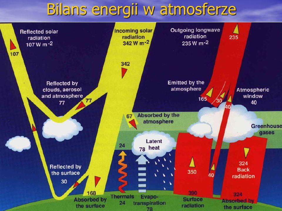 Dlaczego bilans energii w atmosferze jest szalenie istotny.