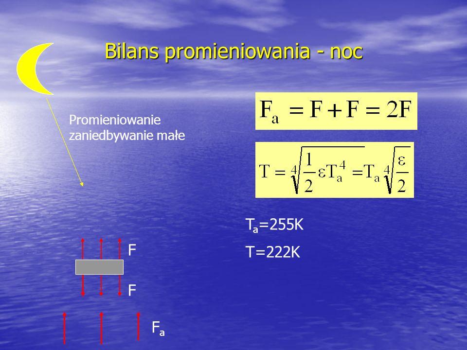 Bilans promieniowania - noc Promieniowanie zaniedbywanie małe F F T a =255K T=222K FaFa