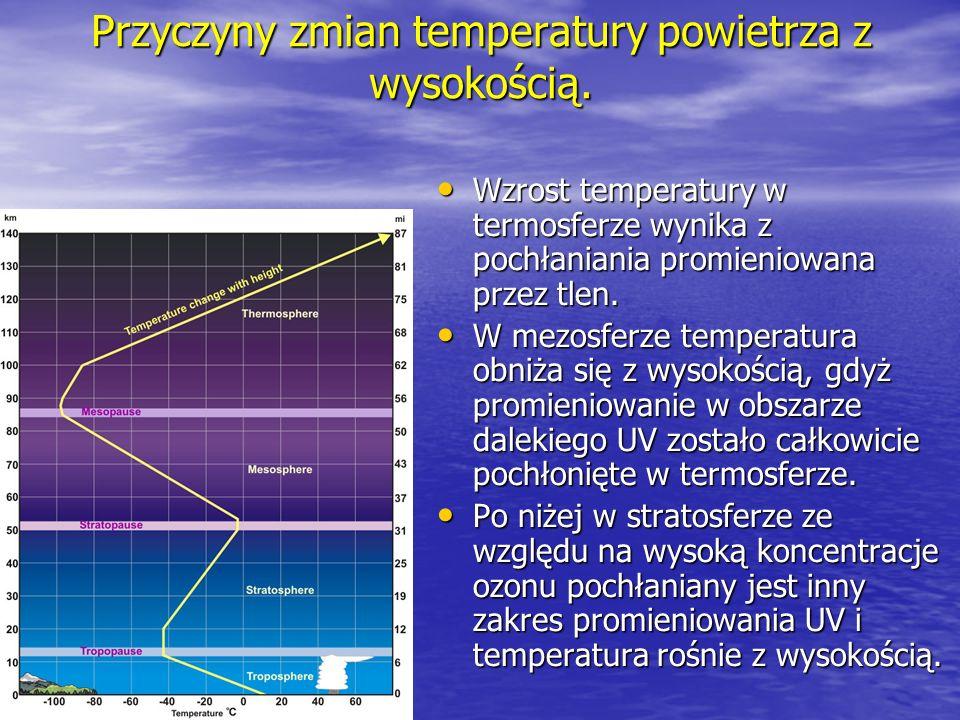 Przyczyny zmian temperatury powietrza z wysokością. Wzrost temperatury w termosferze wynika z pochłaniania promieniowana przez tlen. Wzrost temperatur