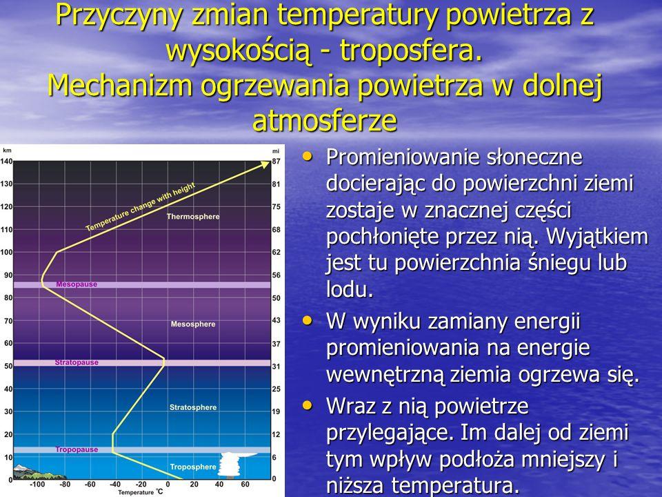 Przyczyny zmian temperatury powietrza z wysokością - troposfera. Mechanizm ogrzewania powietrza w dolnej atmosferze Promieniowanie słoneczne docierają