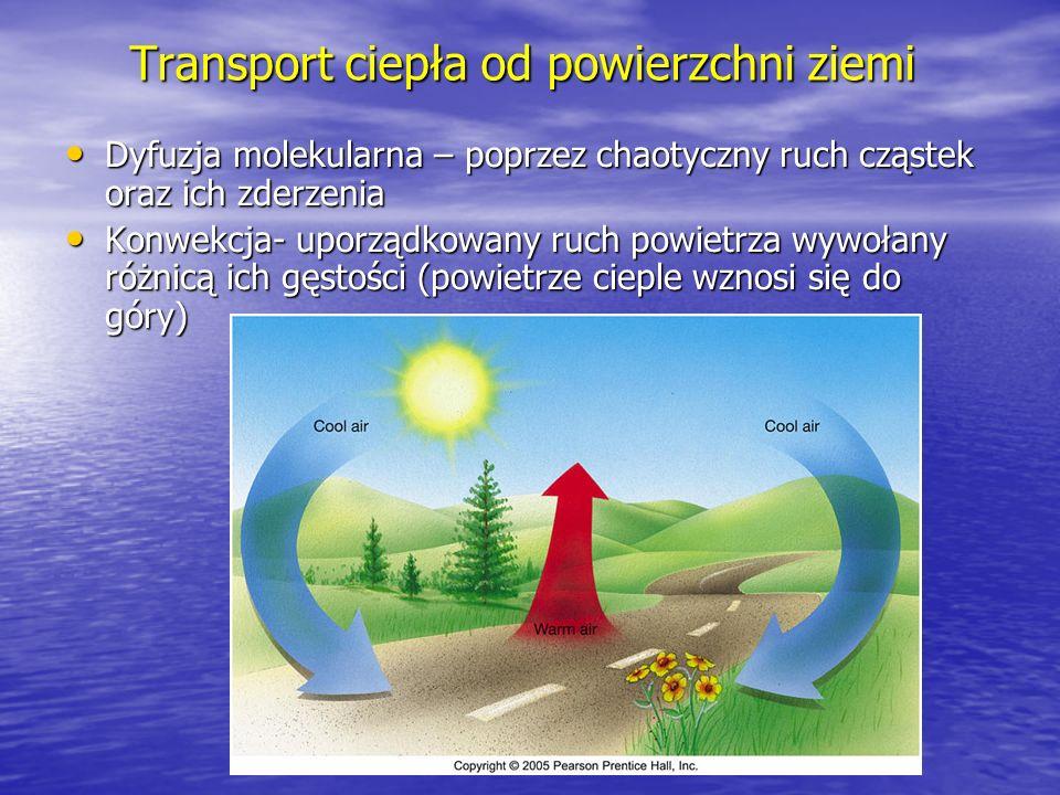 Transport ciepła od powierzchni ziemi Dyfuzja molekularna – poprzez chaotyczny ruch cząstek oraz ich zderzenia Dyfuzja molekularna – poprzez chaotyczn