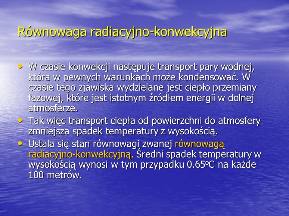 Równowaga radiacyjno-konwekcyjna W czasie konwekcji następuje transport pary wodnej, która w pewnych warunkach może kondensować. W czasie tego zjawisk