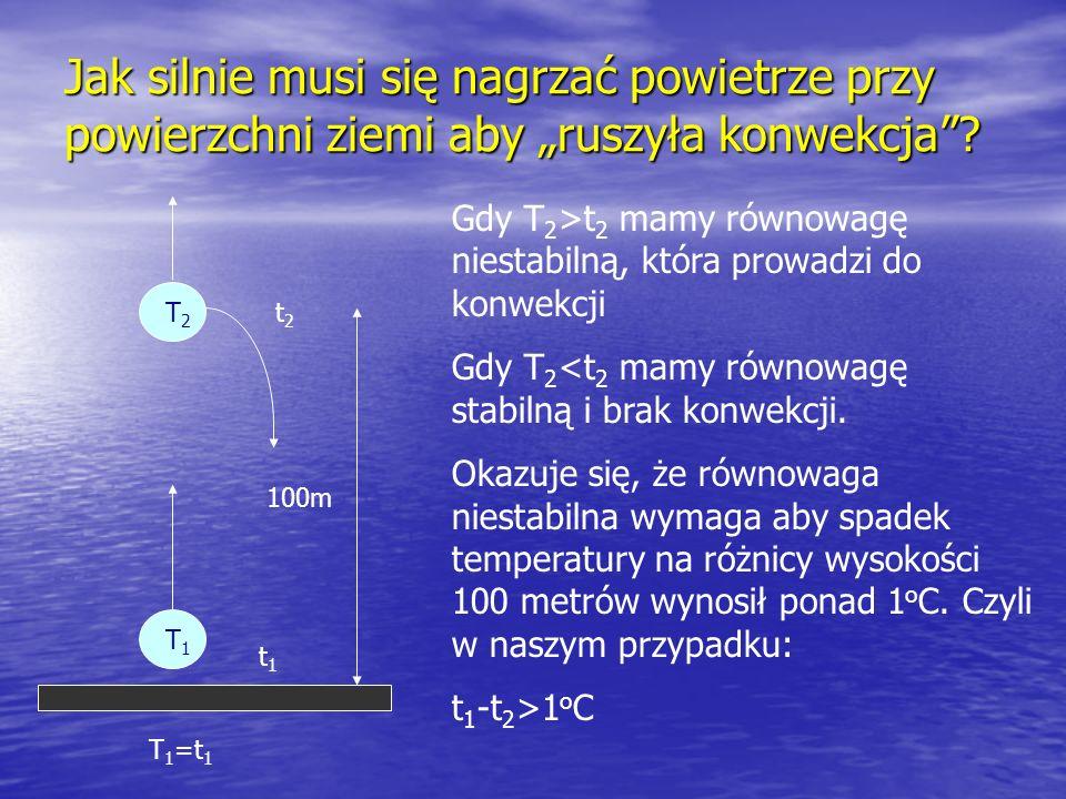 Jak silnie musi się nagrzać powietrze przy powierzchni ziemi aby ruszyła konwekcja? t1t1 t2t2 T1T1 T2T2 100m Gdy T 2 >t 2 mamy równowagę niestabilną,