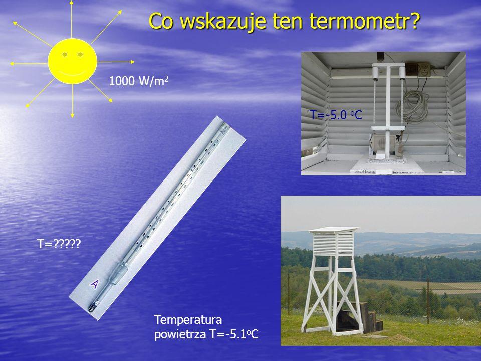 Co wskazuje termometr wystawiony na działanie bezpośredniego promieniowania słonecznego.