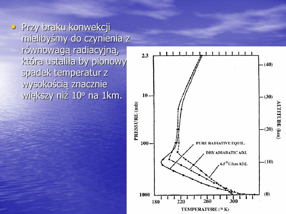 Przy braku konwekcji mielibyśmy do czynienia z równowagą radiacyjną, która ustaliła by pionowy spadek temperatur z wysokością znacznie większy niż 10