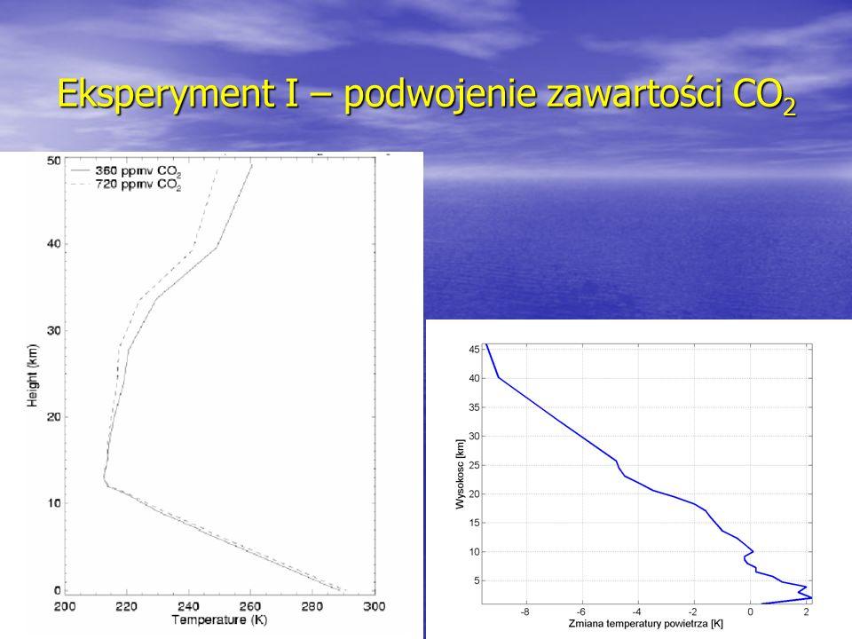 Eksperyment I – podwojenie zawartości CO 2