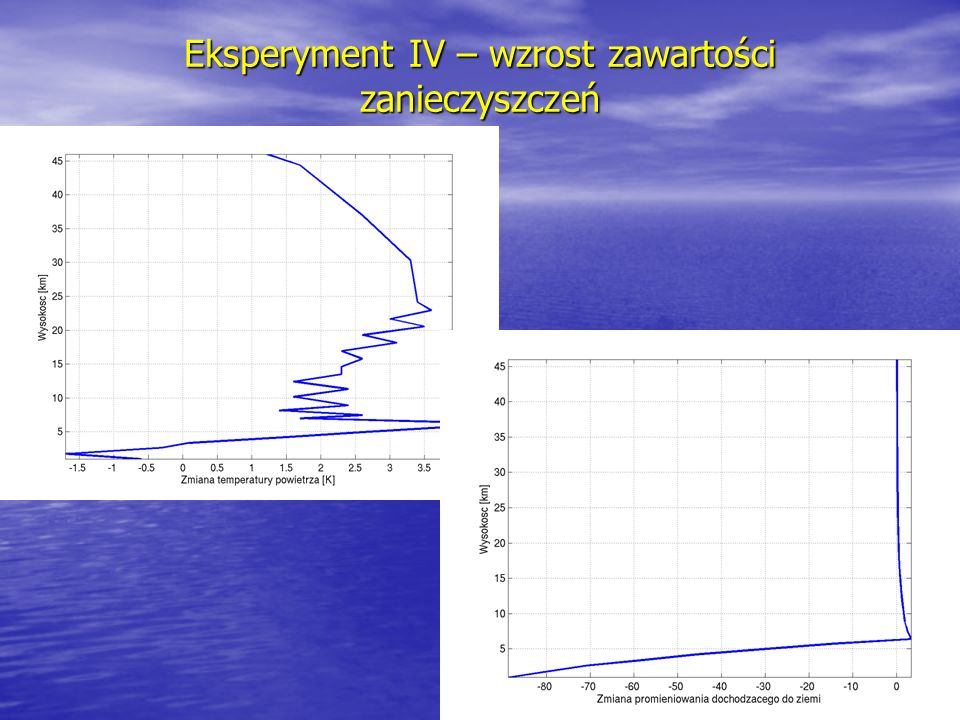 Podsumowanie Nie ma sensu mierzenie temperatury powietrza termometrem wystawionym na działanie promieniowania słonecznego.