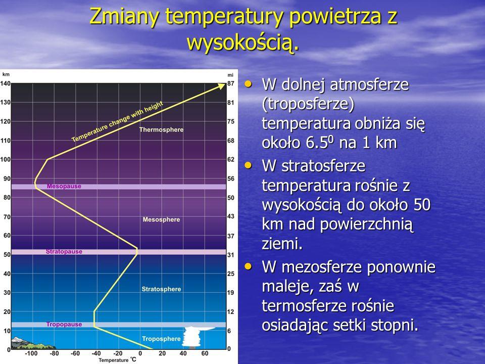 Zmiany temperatury powietrza z wysokością. W dolnej atmosferze (troposferze) temperatura obniża się około 6.5 0 na 1 km W dolnej atmosferze (troposfer