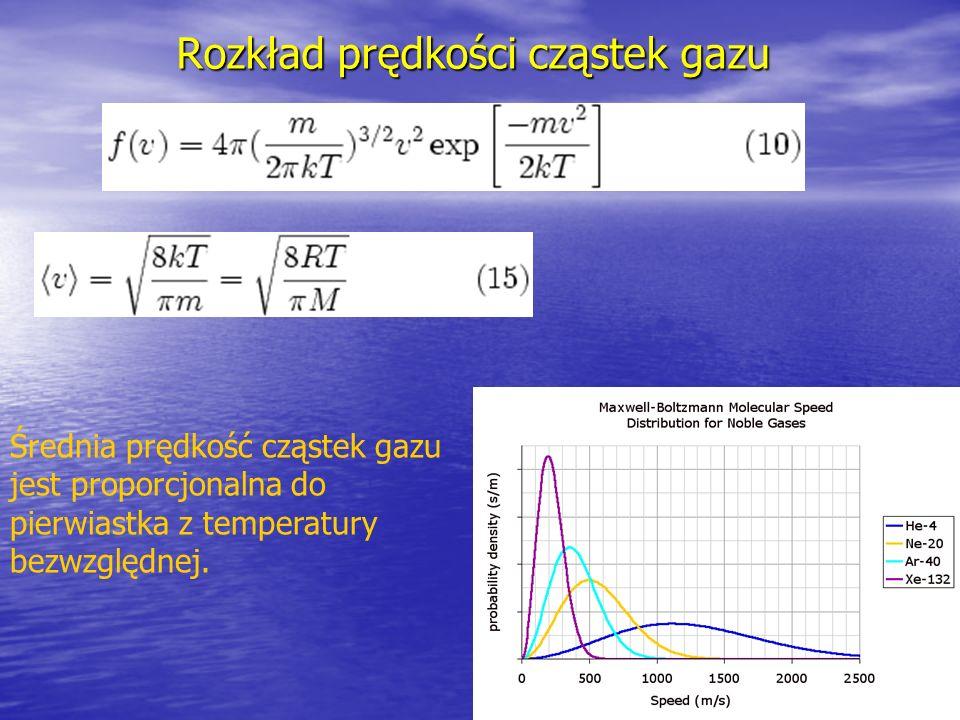 Rozkład prędkości cząstek gazu Średnia prędkość cząstek gazu jest proporcjonalna do pierwiastka z temperatury bezwzględnej.