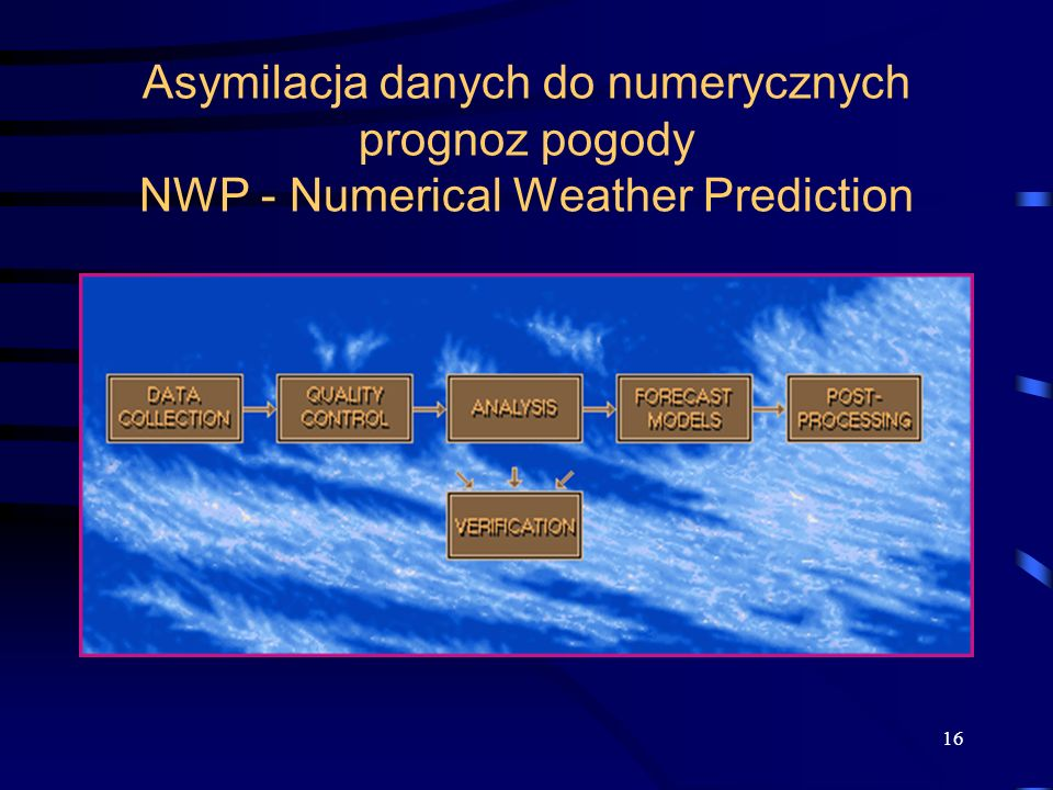 16 Asymilacja danych do numerycznych prognoz pogody NWP - Numerical Weather Prediction