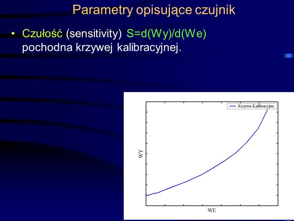 Parametry opisujące czujnik Czułość (sensitivity) S=d(Wy)/d(We) pochodna krzywej kalibracyjnej.