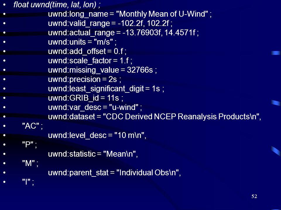 52 float uwnd(time, lat, lon) ; uwnd:long_name = Monthly Mean of U-Wind ; uwnd:valid_range = -102.2f, 102.2f ; uwnd:actual_range = -13.76903f, 14.4571f ; uwnd:units = m/s ; uwnd:add_offset = 0.f ; uwnd:scale_factor = 1.f ; uwnd:missing_value = 32766s ; uwnd:precision = 2s ; uwnd:least_significant_digit = 1s ; uwnd:GRIB_id = 11s ; uwnd:var_desc = u-wind ; uwnd:dataset = CDC Derived NCEP Reanalysis Products\n , AC ; uwnd:level_desc = 10 m\n , P ; uwnd:statistic = Mean\n , M ; uwnd:parent_stat = Individual Obs\n , I ;