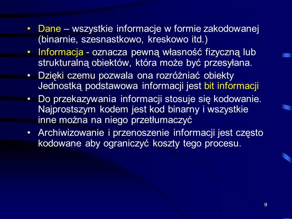 9 Dane – wszystkie informacje w formie zakodowanej (binarnie, szesnastkowo, kreskowo itd.) Informacja - oznacza pewną własność fizyczną lub strukturalną obiektów, która może być przesyłana.