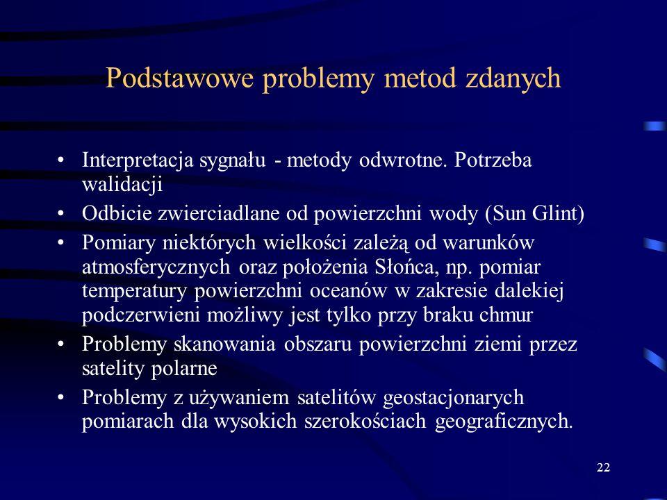 22 Podstawowe problemy metod zdanych Interpretacja sygnału - metody odwrotne.