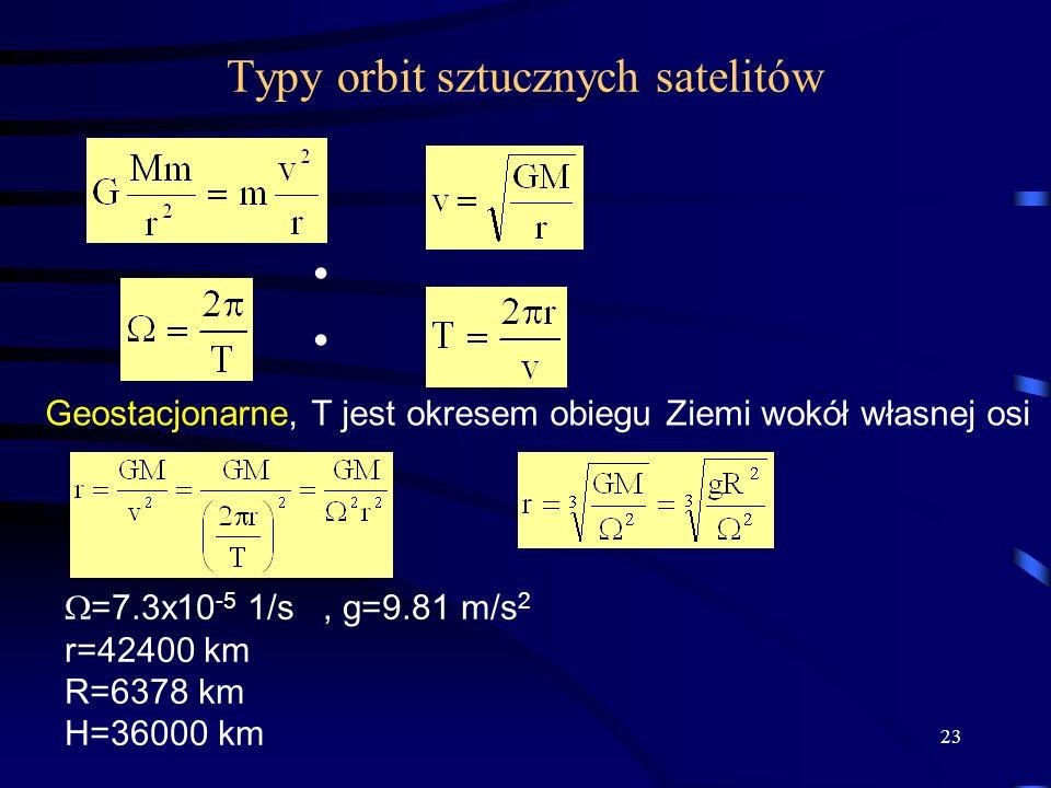 23 Typy orbit sztucznych satelitów Geostacjonarne, T jest okresem obiegu Ziemi wokół własnej osi =7.3x10 -5 1/s, g=9.81 m/s 2 r=42400 km R=6378 km H=36000 km