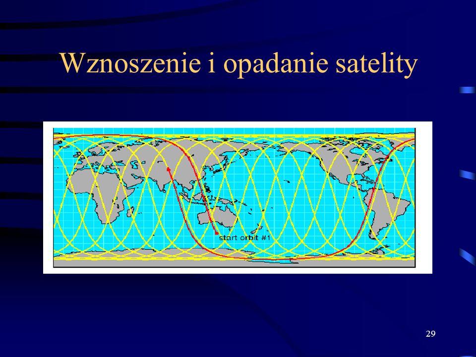 29 Wznoszenie i opadanie satelity