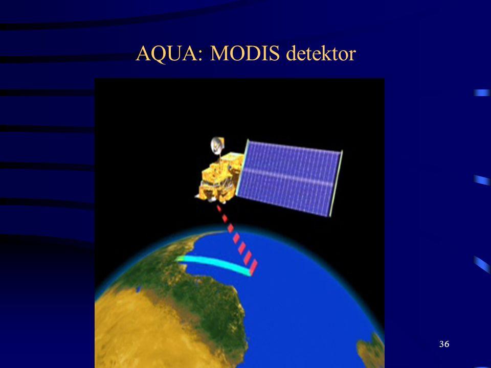 36 AQUA: MODIS detektor