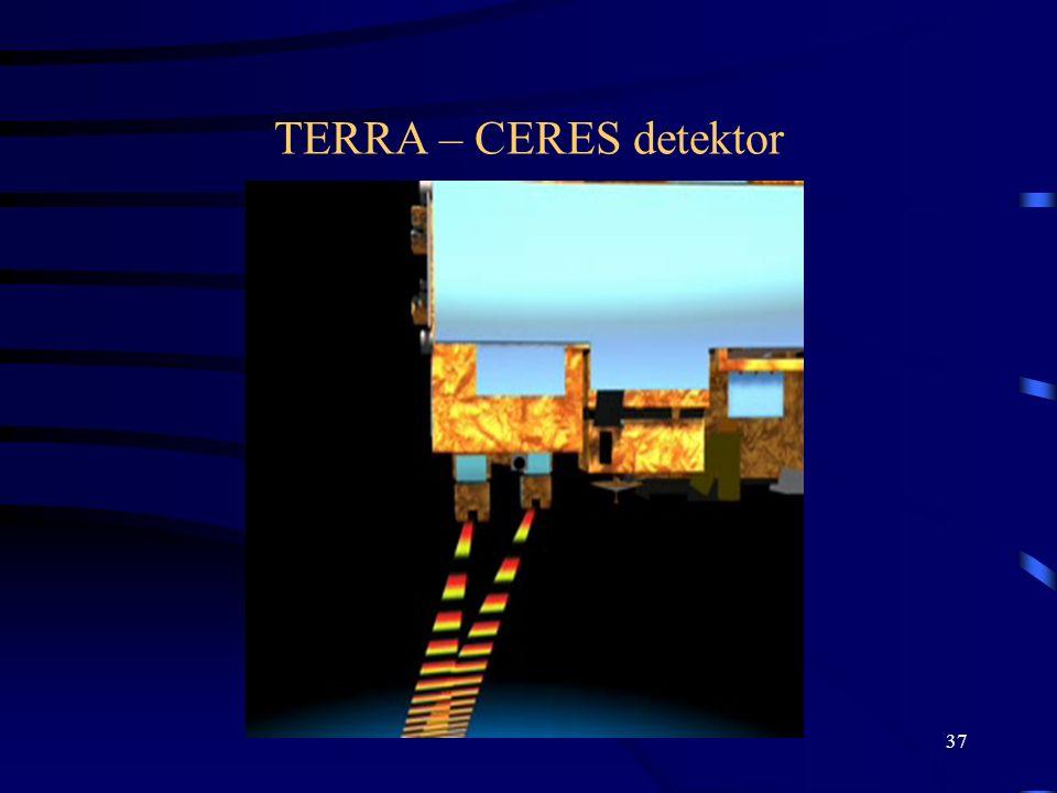 37 TERRA – CERES detektor