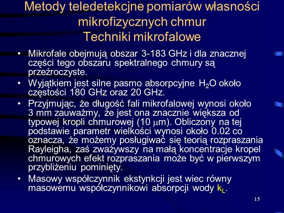 15 Metody teledetekcjne pomiarów własności mikrofizycznych chmur Techniki mikrofalowe Mikrofale obejmują obszar 3-183 GHz i dla znacznej części tego o