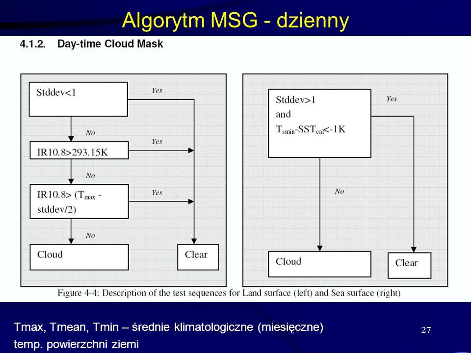 Algorytm MSG - dzienny Tmax, Tmean, Tmin – średnie klimatologiczne (miesięczne) temp. powierzchni ziemi 27
