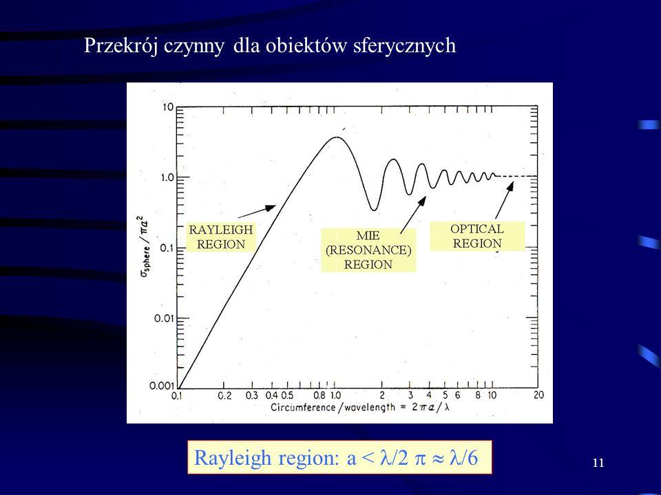 11 Przekrój czynny dla obiektów sferycznych Rayleigh region: a < /2 /6