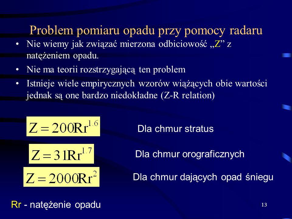 13 Problem pomiaru opadu przy pomocy radaru Nie wiemy jak związać mierzona odbiciowość Z z natężeniem opadu.
