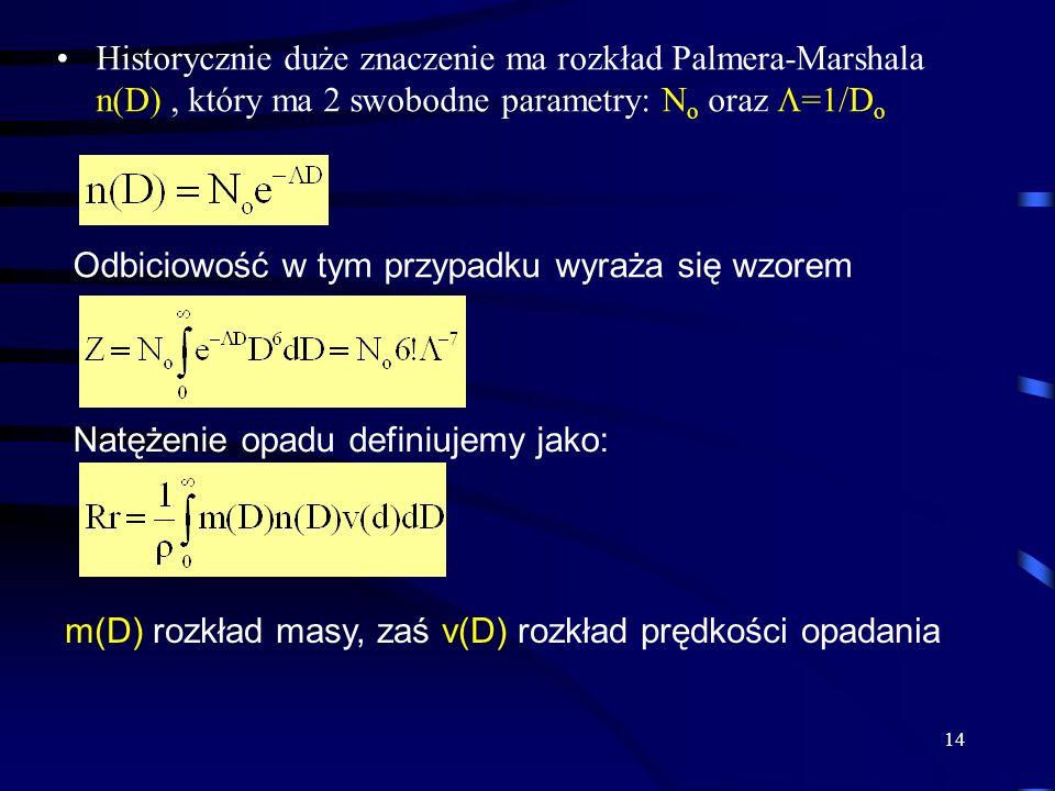 14 Historycznie duże znaczenie ma rozkład Palmera-Marshala n(D), który ma 2 swobodne parametry: N o oraz =1/D o Odbiciowość w tym przypadku wyraża się wzorem Natężenie opadu definiujemy jako: m(D) rozkład masy, zaś v(D) rozkład prędkości opadania