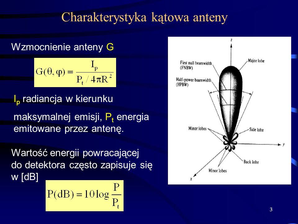 3 Charakterystyka kątowa anteny Wzmocnienie anteny G I p radiancja w kierunku maksymalnej emisji, P t energia emitowane przez antenę.
