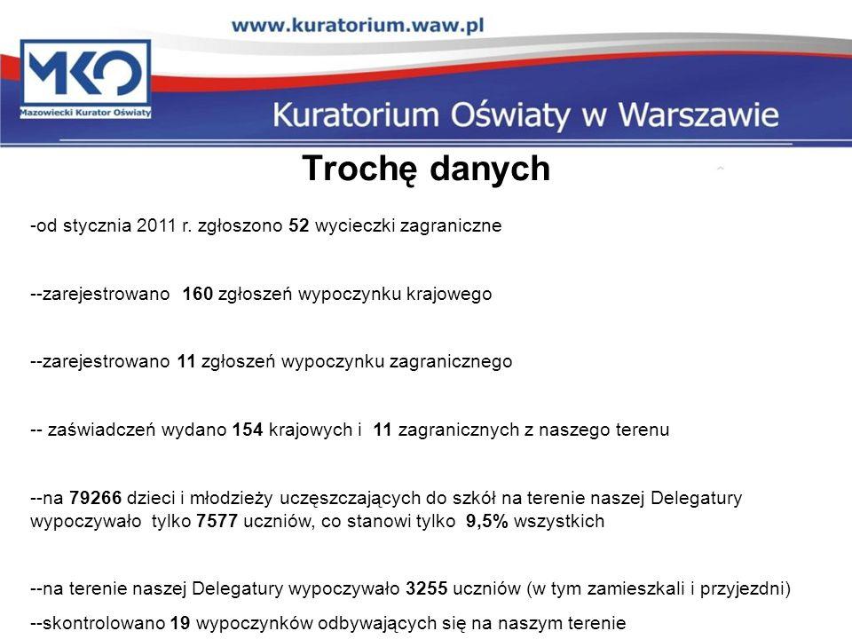 Trochę danych -od stycznia 2011 r. zgłoszono 52 wycieczki zagraniczne --zarejestrowano 160 zgłoszeń wypoczynku krajowego --zarejestrowano 11 zgłoszeń