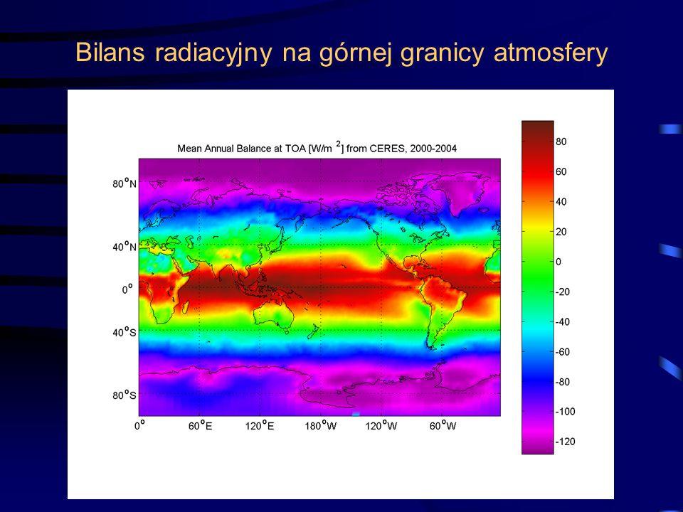 Bilans radiacyjny na górnej granicy atmosfery