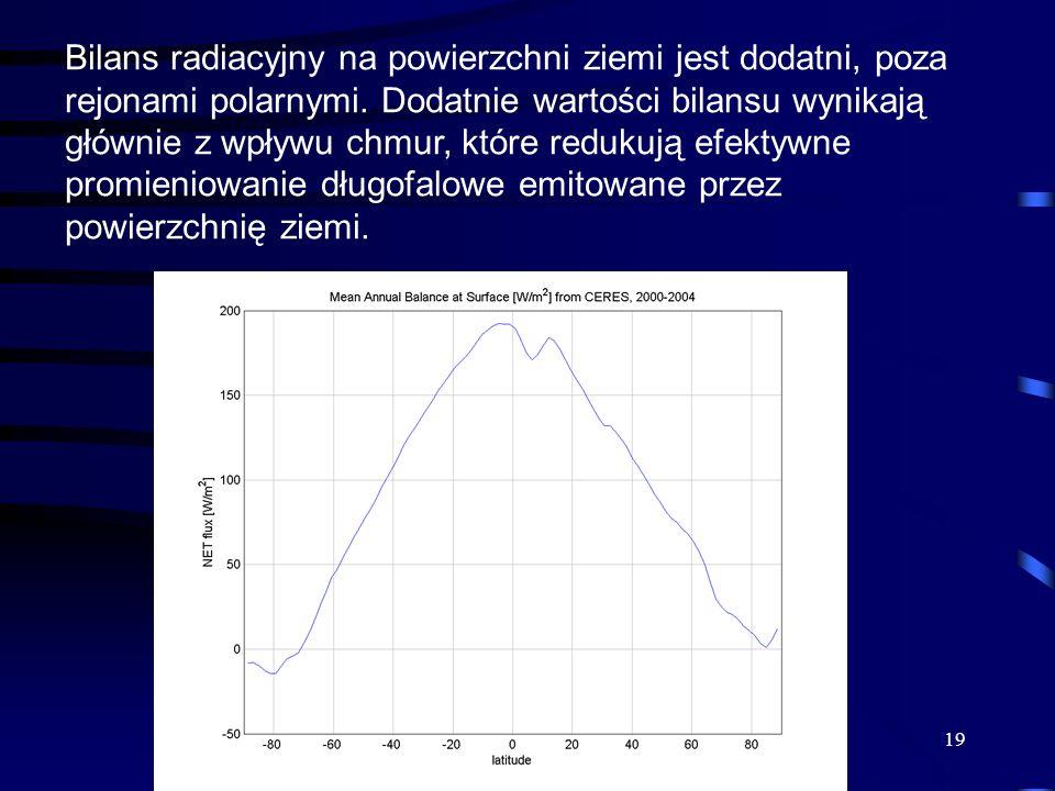 19 Bilans radiacyjny na powierzchni ziemi jest dodatni, poza rejonami polarnymi. Dodatnie wartości bilansu wynikają głównie z wpływu chmur, które redu