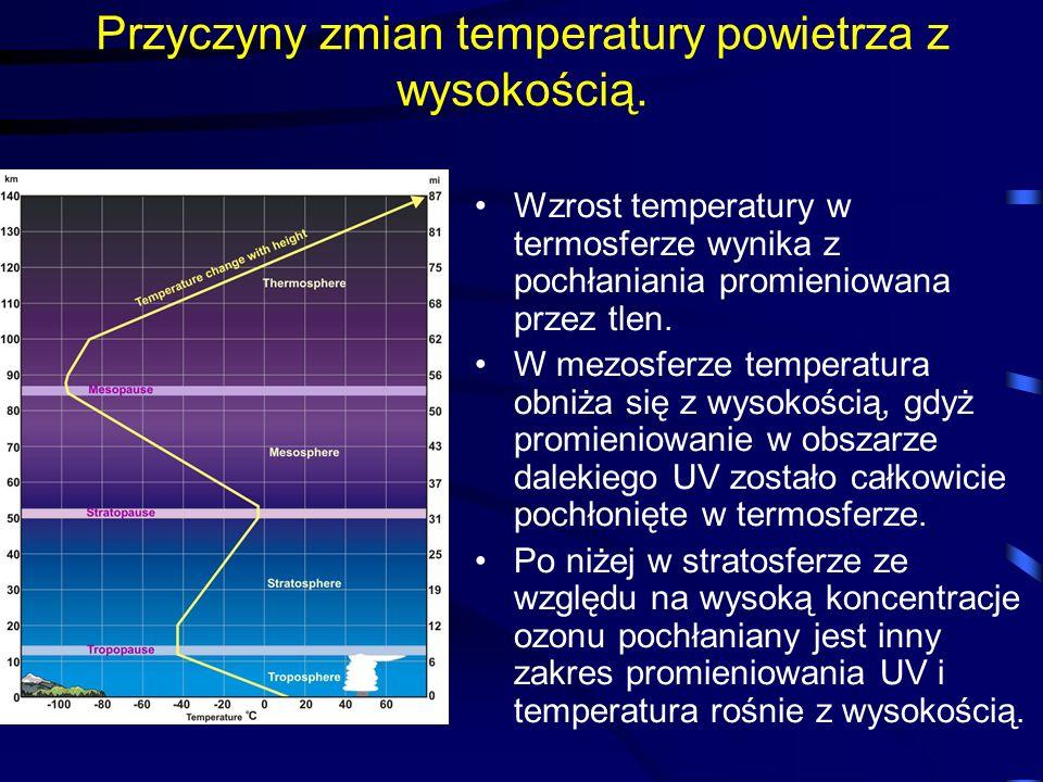 Przyczyny zmian temperatury powietrza z wysokością. Wzrost temperatury w termosferze wynika z pochłaniania promieniowana przez tlen. W mezosferze temp